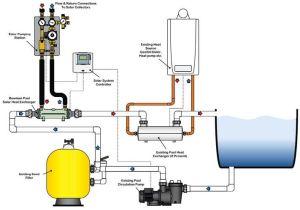 solar-pool-heating-system